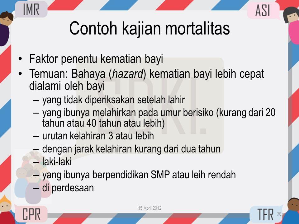 Contoh kajian mortalitas