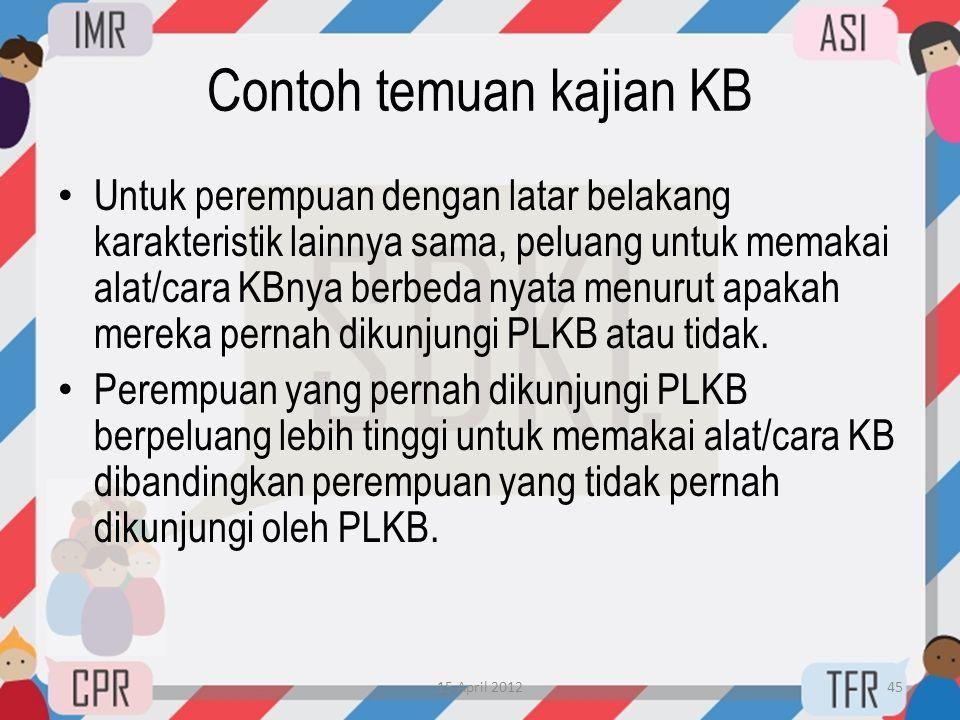 Contoh temuan kajian KB