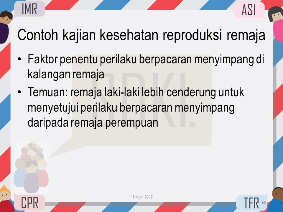 Contoh kajian kesehatan reproduksi remaja