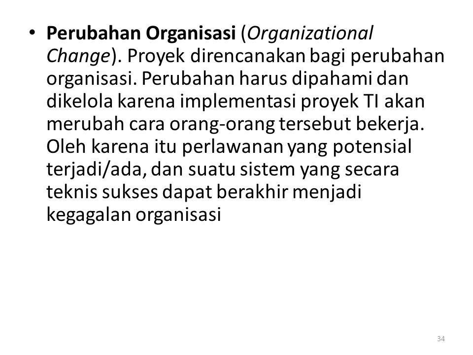 Perubahan Organisasi (Organizational Change)