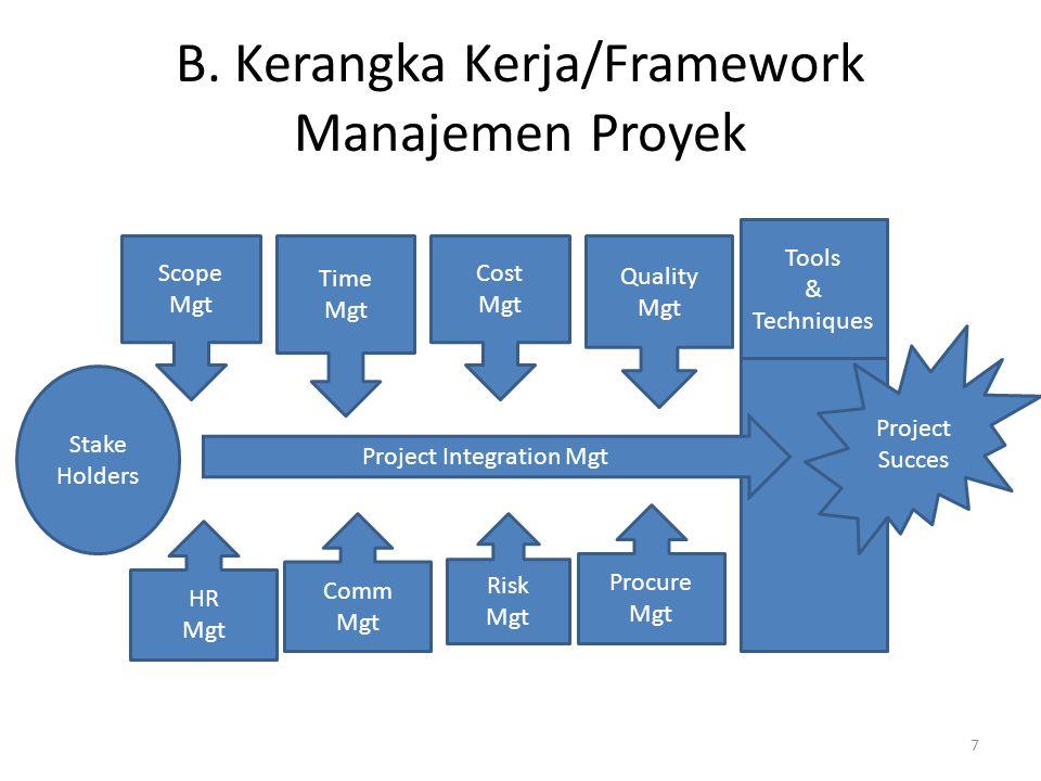 B. Kerangka Kerja/Framework Manajemen Proyek