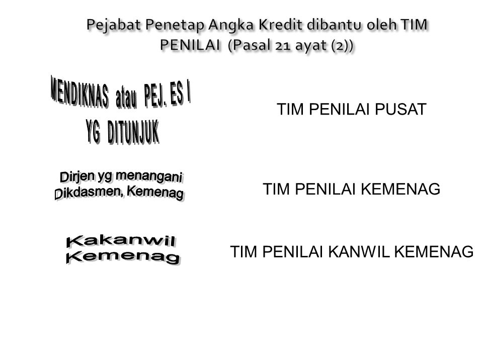 TIM PENILAI KANWIL KEMENAG