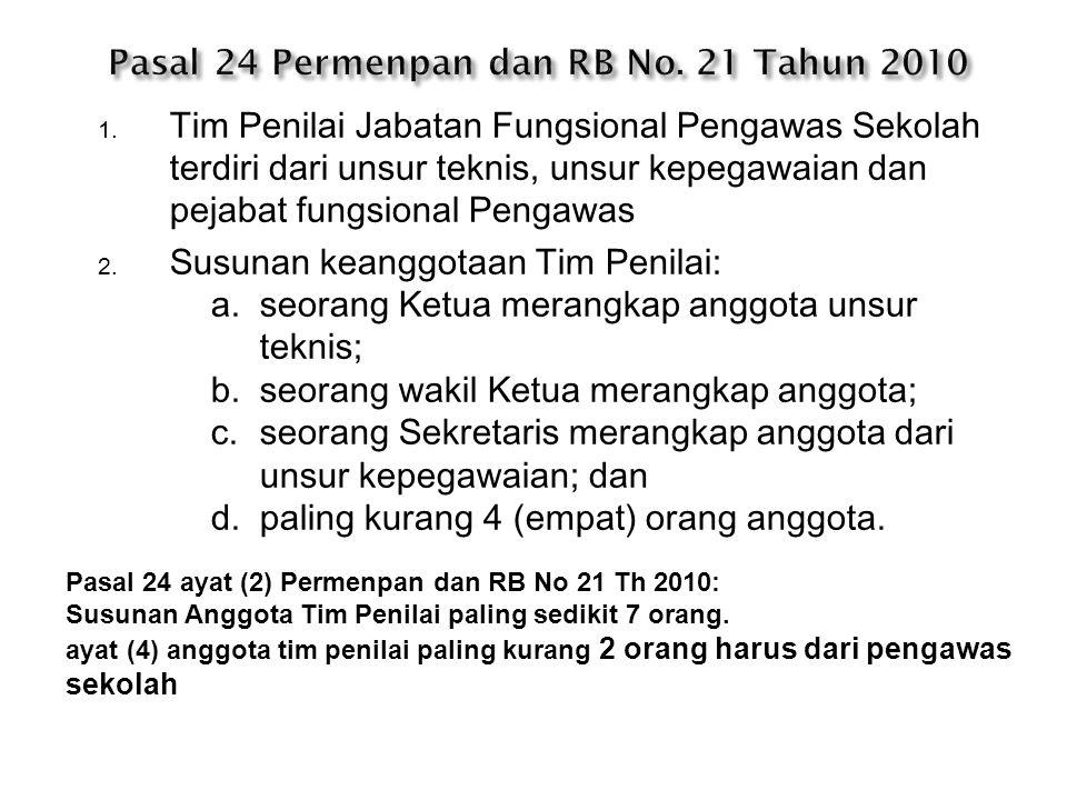 Pasal 24 Permenpan dan RB No. 21 Tahun 2010