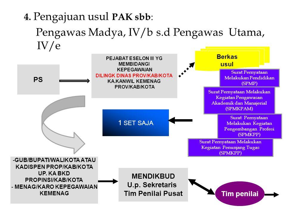4. Pengajuan usul PAK sbb: Pengawas Madya, IV/b s