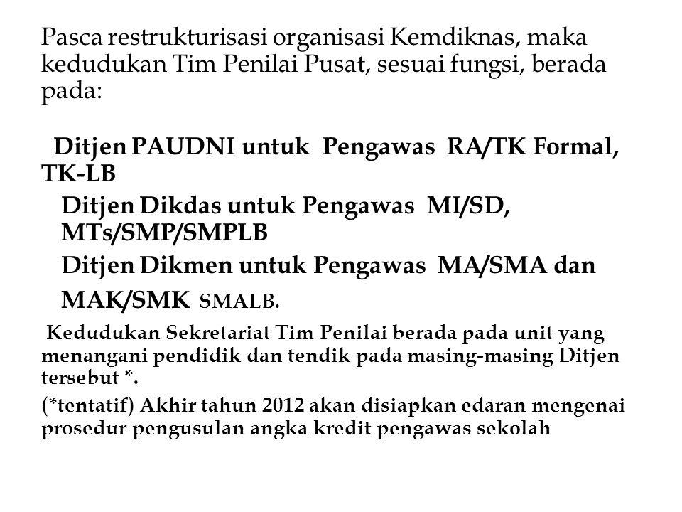 Ditjen PAUDNI untuk Pengawas RA/TK Formal, TK-LB