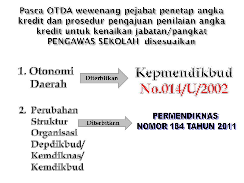 Kepmendikbud No.014/U/2002 1. Otonomi Daerah
