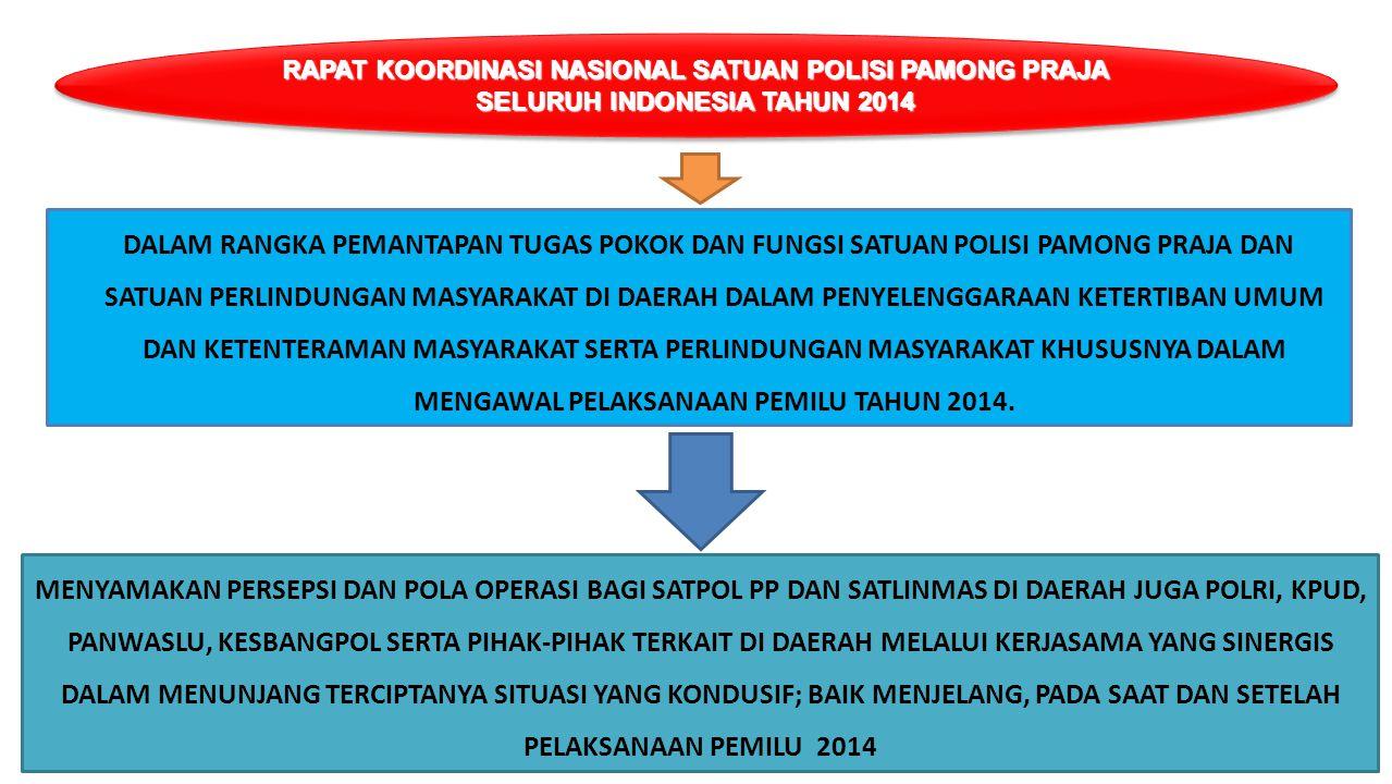 RAPAT KOORDINASI NASIONAL SATUAN POLISI PAMONG PRAJA SELURUH INDONESIA TAHUN 2014