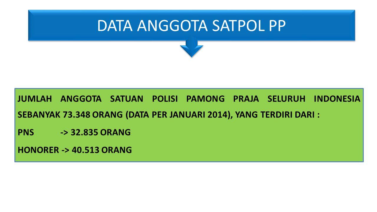 DATA ANGGOTA SATPOL PP JUMLAH ANGGOTA SATUAN POLISI PAMONG PRAJA SELURUH INDONESIA SEBANYAK 73.348 ORANG (DATA PER JANUARI 2014), YANG TERDIRI DARI :
