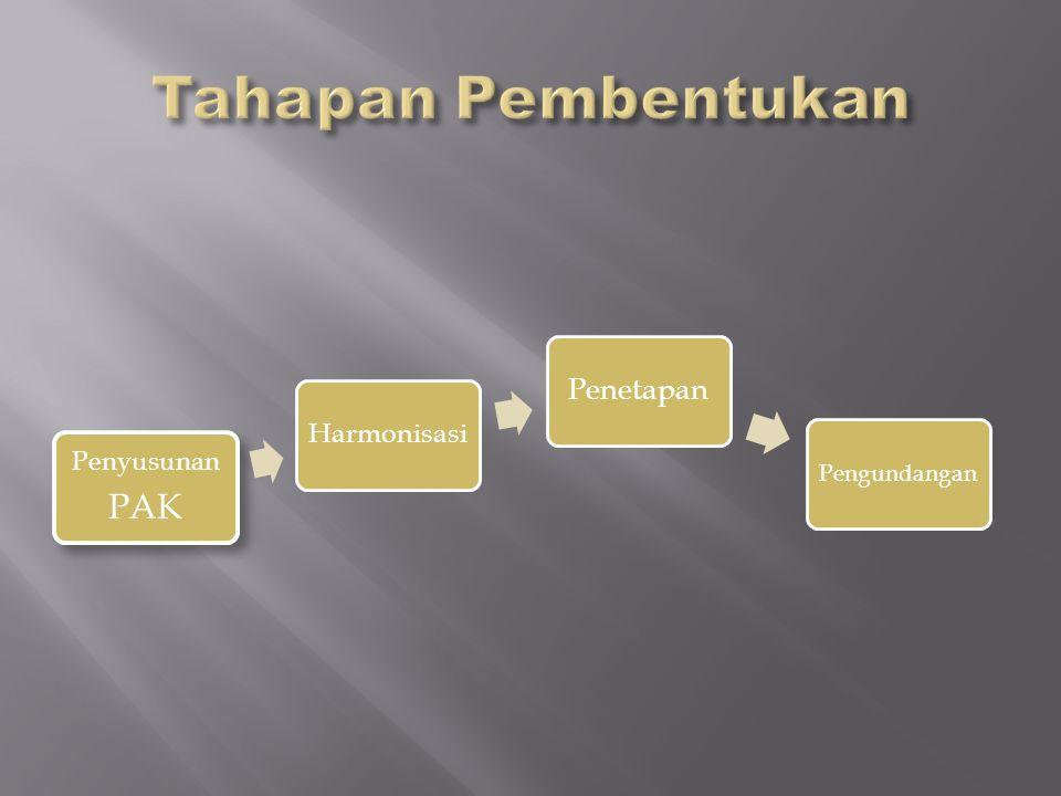 Tahapan Pembentukan Penyusunan PAK Harmonisasi Penetapan Pengundangan