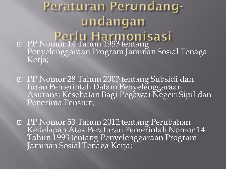 Peraturan Perundang-undangan Perlu Harmonisasi