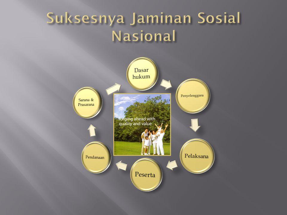 Suksesnya Jaminan Sosial Nasional