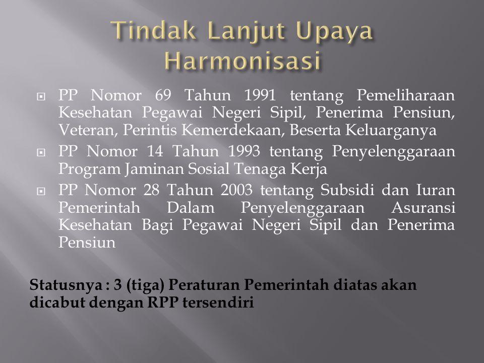 Tindak Lanjut Upaya Harmonisasi