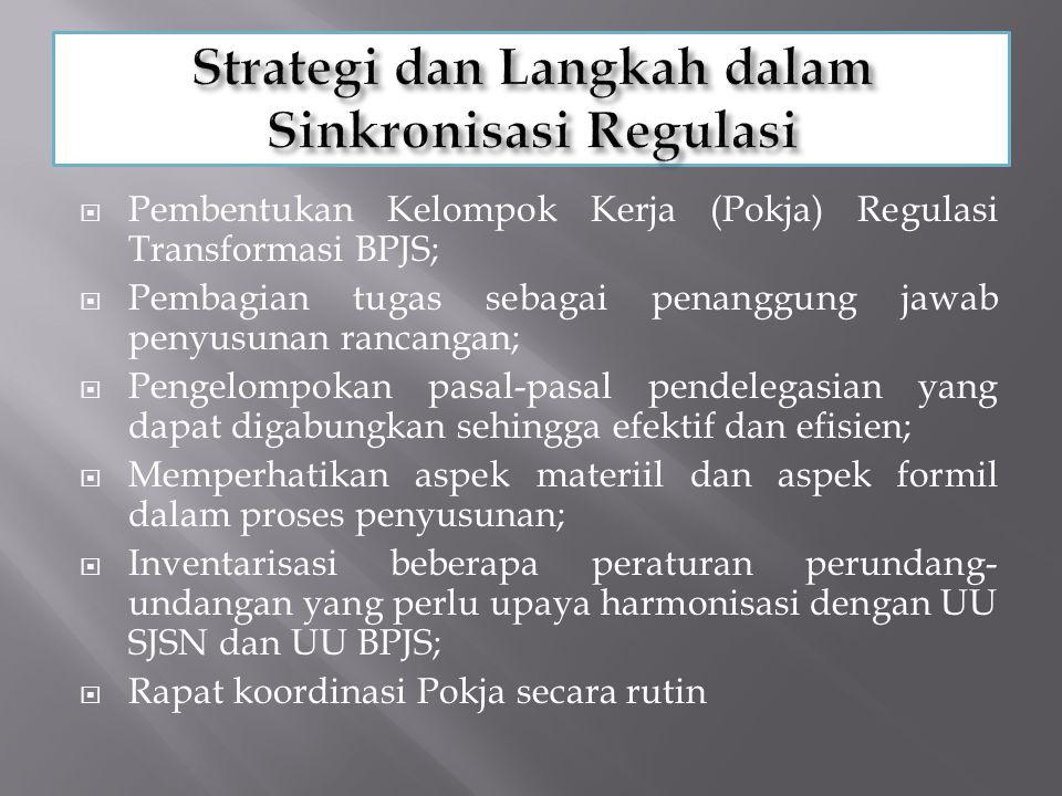 Strategi dan Langkah dalam Sinkronisasi Regulasi