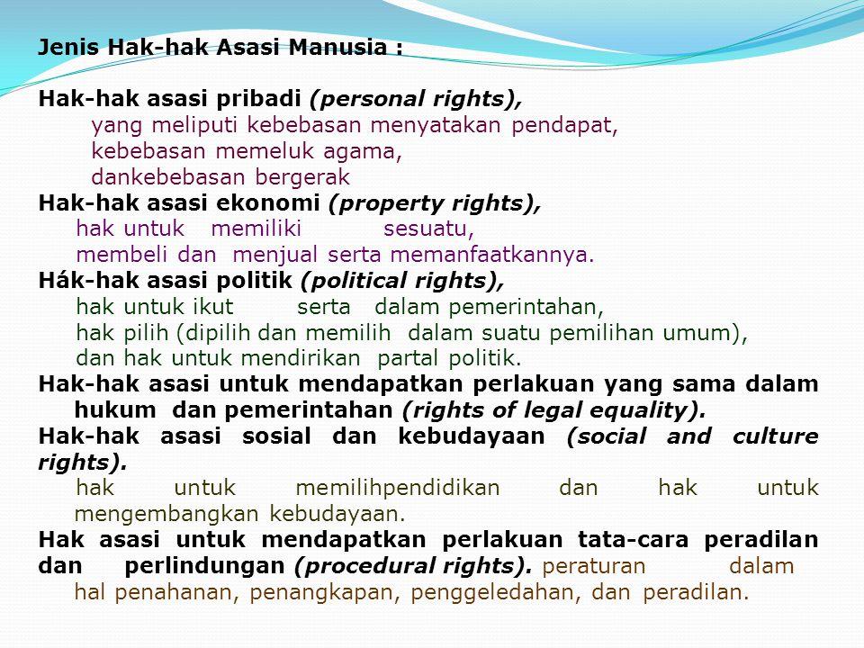 Jenis Hak-hak Asasi Manusia :