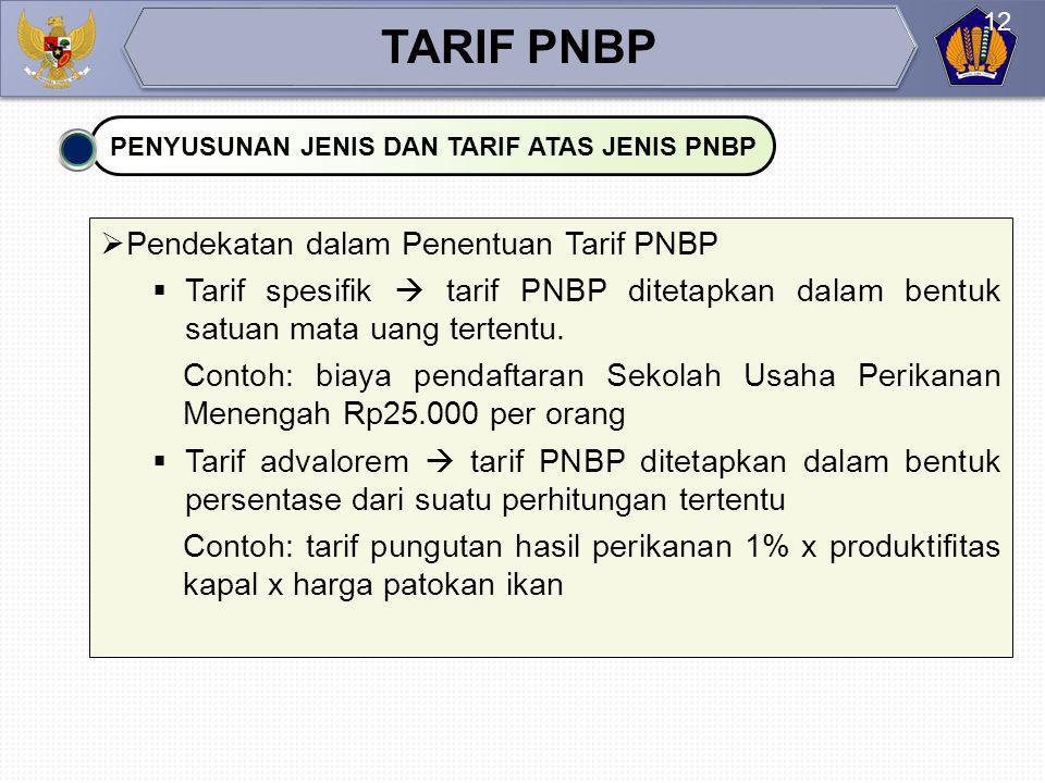 TARIF PNBP Pendekatan dalam Penentuan Tarif PNBP