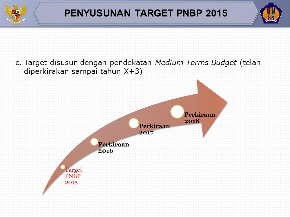 PENYUSUNAN TARGET PNBP 2015