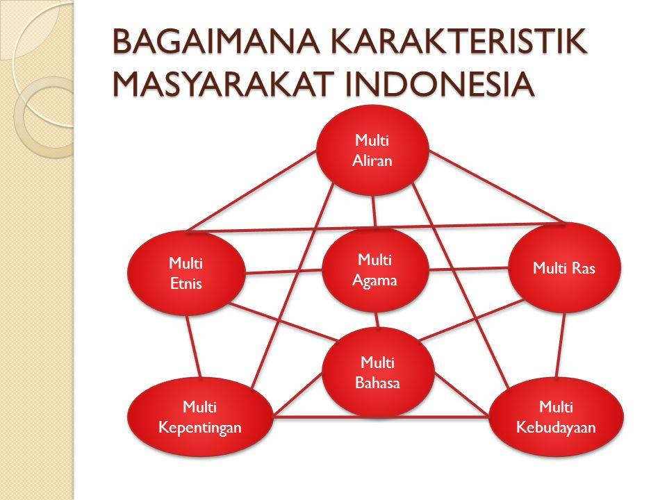 BAGAIMANA KARAKTERISTIK MASYARAKAT INDONESIA