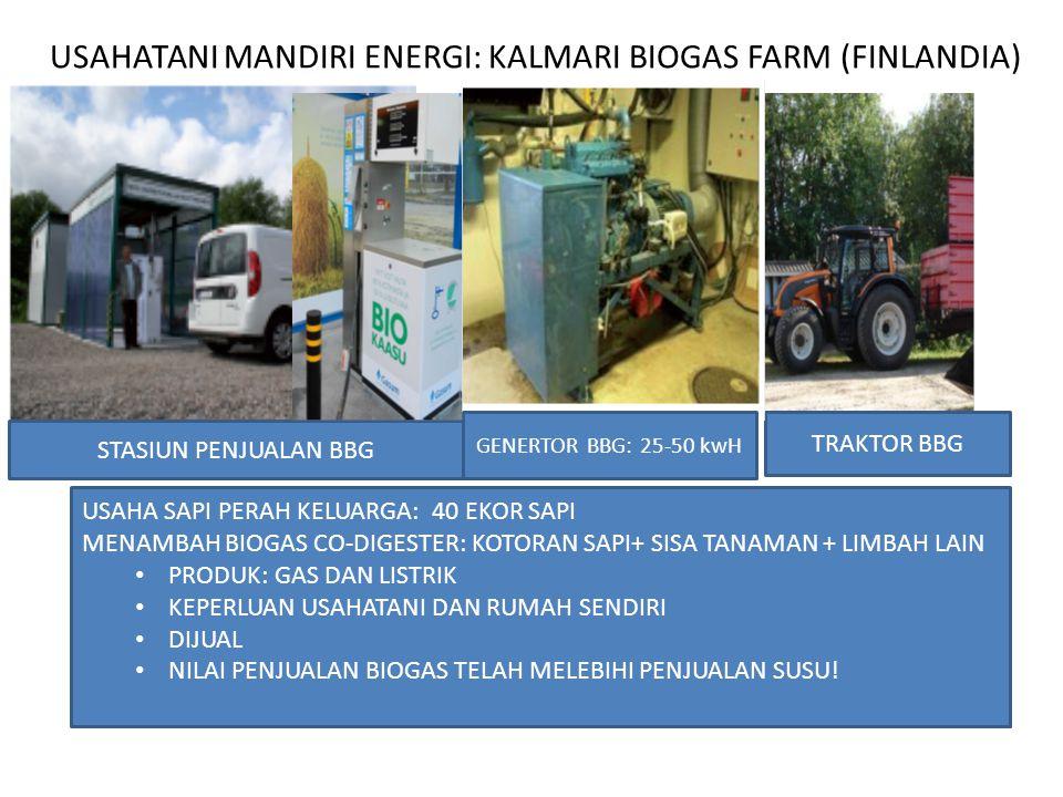 USAHATANI MANDIRI ENERGI: KALMARI BIOGAS FARM (FINLANDIA)
