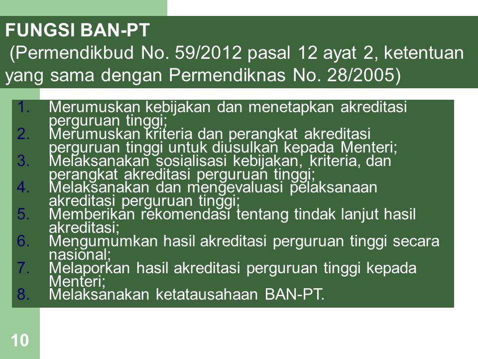 FUNGSI BAN-PT (Permendikbud No