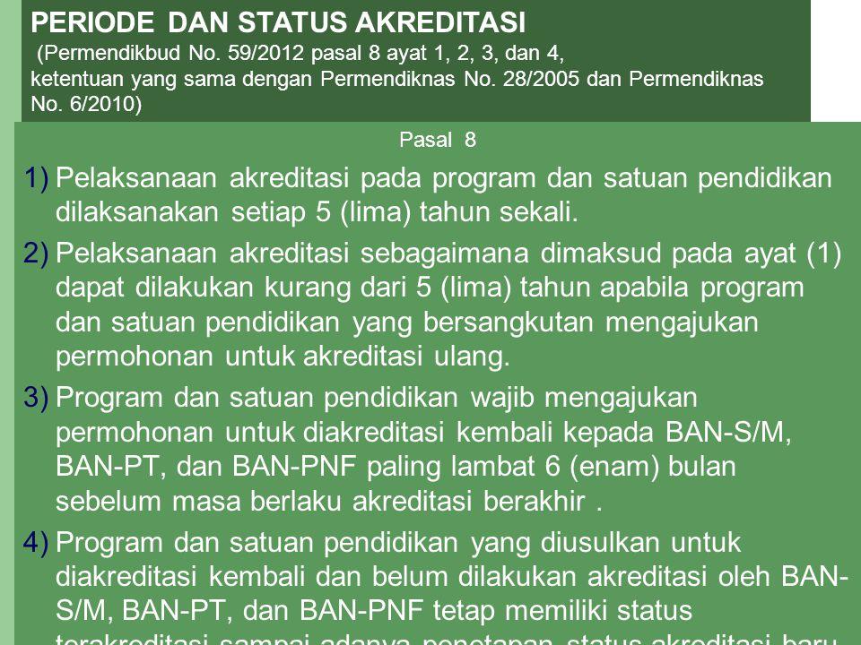 PERIODE DAN STATUS AKREDITASI (Permendikbud No