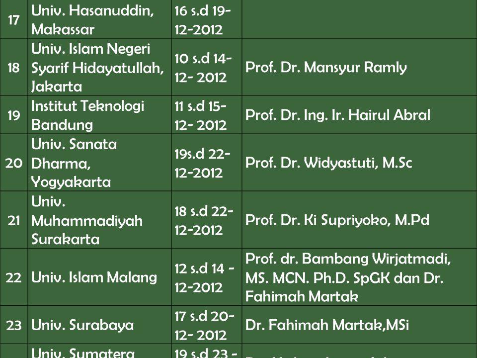 17 Univ. Hasanuddin, Makassar. 16 s.d 19- 12-2012. 18. Univ. Islam Negeri Syarif Hidayatullah, Jakarta.