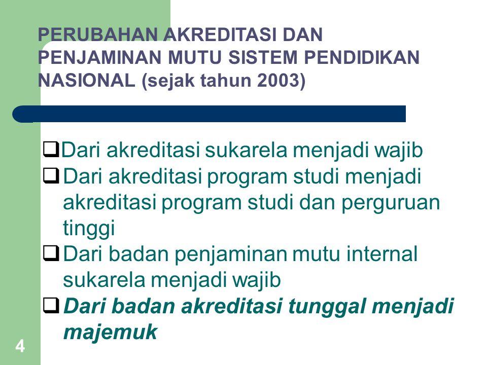 Dari akreditasi sukarela menjadi wajib