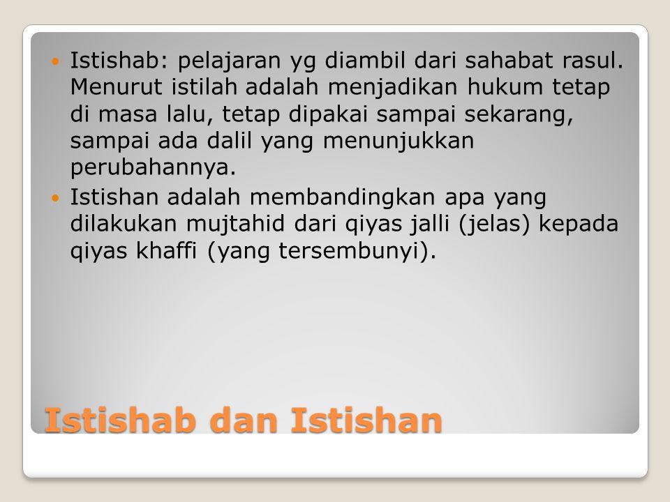 Istishab: pelajaran yg diambil dari sahabat rasul