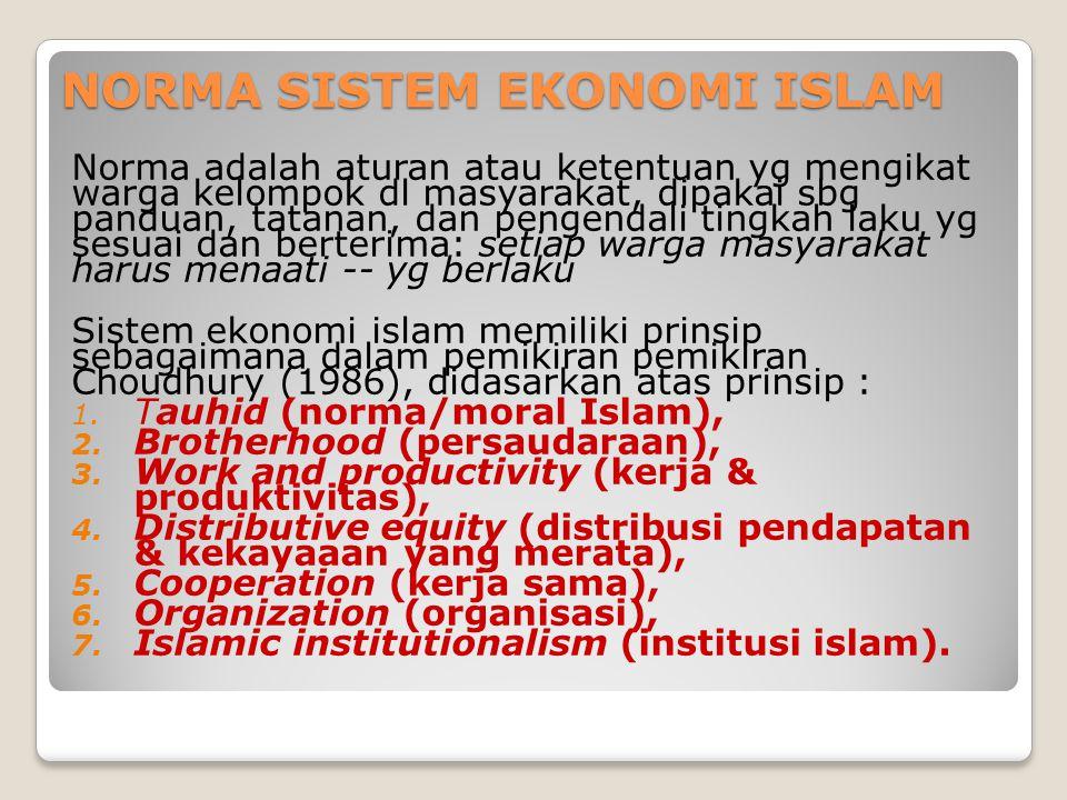 NORMA SISTEM EKONOMI ISLAM