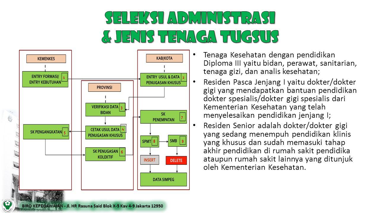 seleksi administrasi & jenis tenaga tugsus