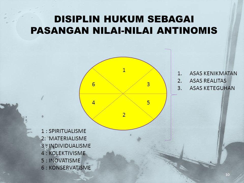 DISIPLIN HUKUM SEBAGAI PASANGAN NILAI-NILAI ANTINOMIS