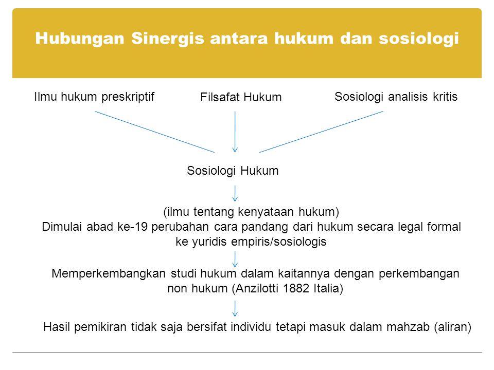Hubungan Sinergis antara hukum dan sosiologi
