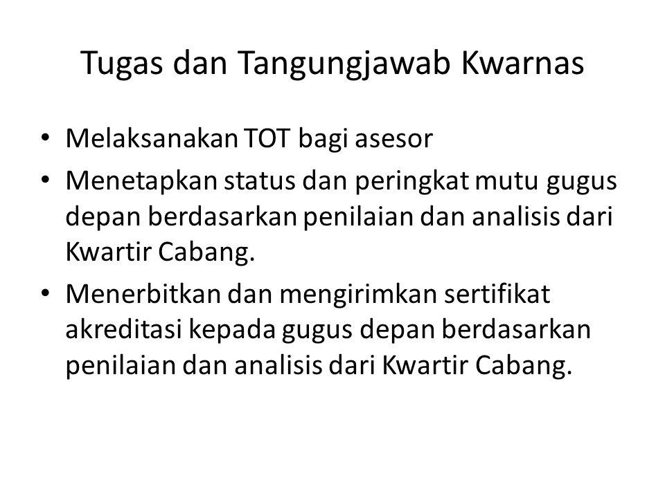 Tugas dan Tangungjawab Kwarnas