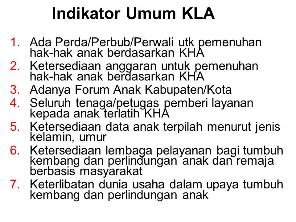 Indikator Umum KLA Ada Perda/Perbub/Perwali utk pemenuhan hak-hak anak berdasarkan KHA.