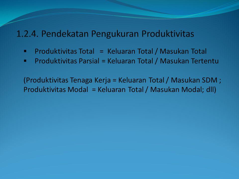 1.2.4. Pendekatan Pengukuran Produktivitas