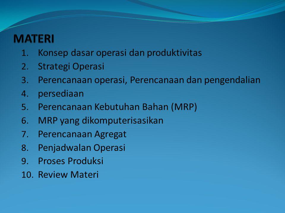 MATERI Konsep dasar operasi dan produktivitas Strategi Operasi