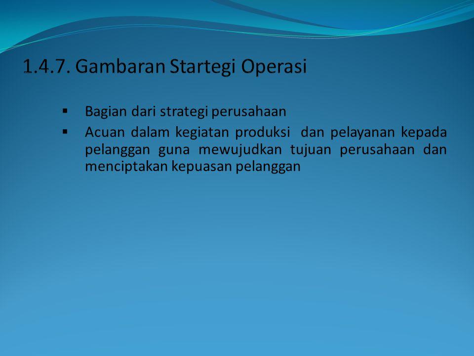 1.4.7. Gambaran Startegi Operasi