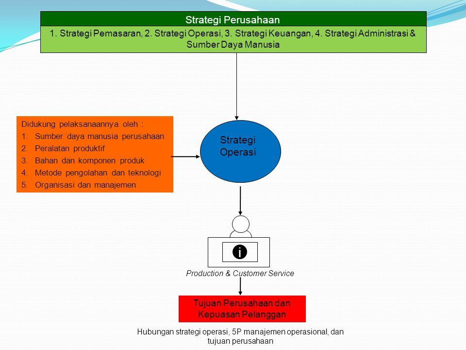 i Strategi Perusahaan Strategi Operasi