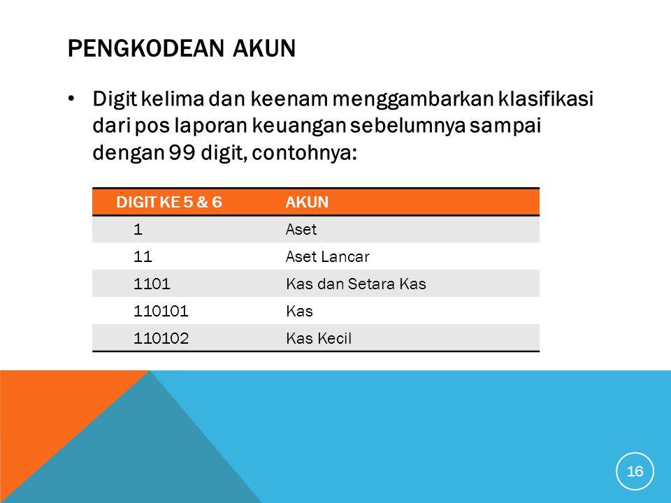 PENGKODEAN AKUN Digit kelima dan keenam menggambarkan klasifikasi dari pos laporan keuangan sebelumnya sampai dengan 99 digit, contohnya: