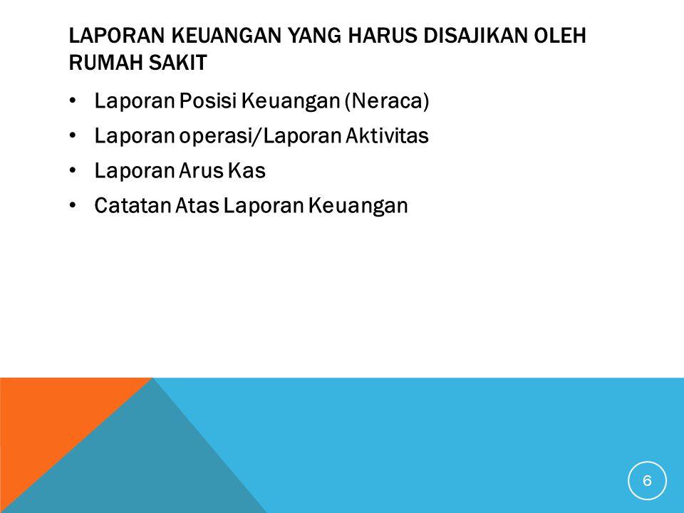 Laporan keuangan yang harus disajikan oleh rumah sakit