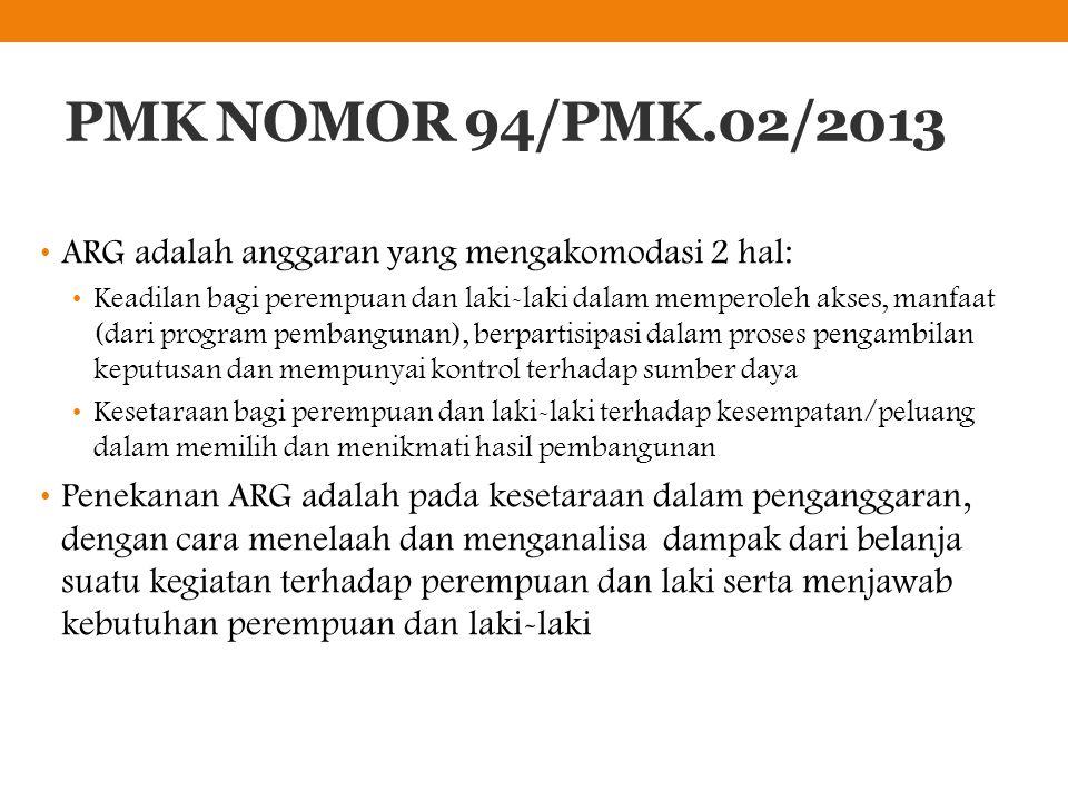PMK NOMOR 94/PMK.02/2013 ARG adalah anggaran yang mengakomodasi 2 hal: