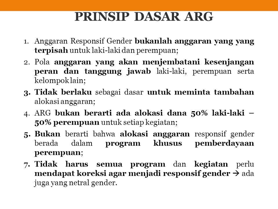 PRINSIP DASAR ARG Anggaran Responsif Gender bukanlah anggaran yang yang terpisah untuk laki-laki dan perempuan;