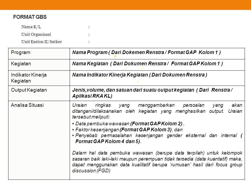 FORMAT GBS Nama K/L. : Unit Organisasi. Unit Eselon II/Satker. Program. Nama Program ( Dari Dokemen Renstra / Format GAP Kolom 1 )