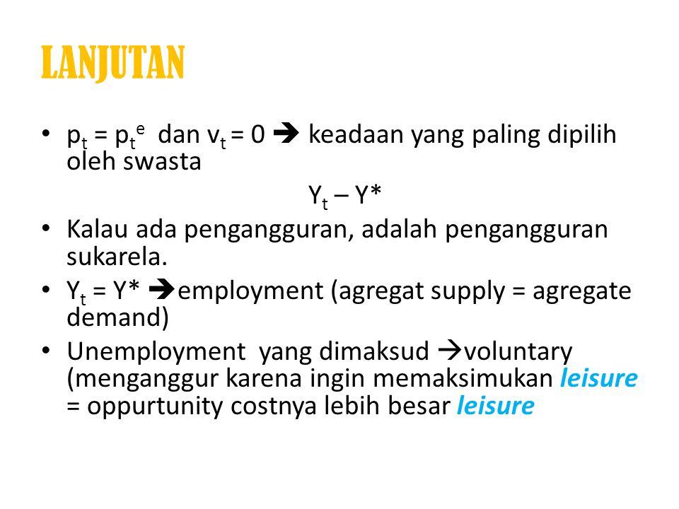 LANJUTAN pt = pte dan vt = 0  keadaan yang paling dipilih oleh swasta