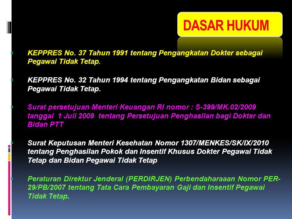 DASAR HUKUM KEPPRES No. 37 Tahun 1991 tentang Pengangkatan Dokter sebagai Pegawai Tidak Tetap.