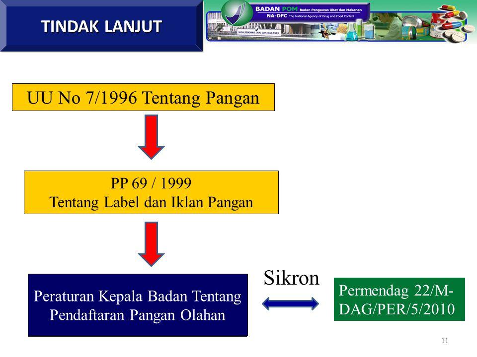 Sikron TINDAK LANJUT UU No 7/1996 Tentang Pangan PP 69 / 1999