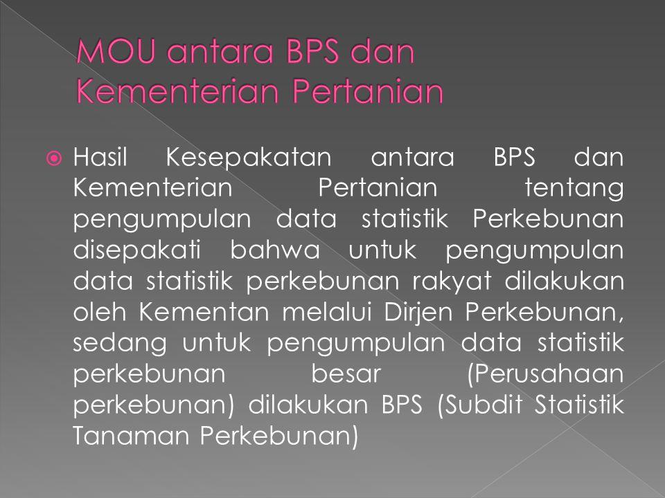 MOU antara BPS dan Kementerian Pertanian