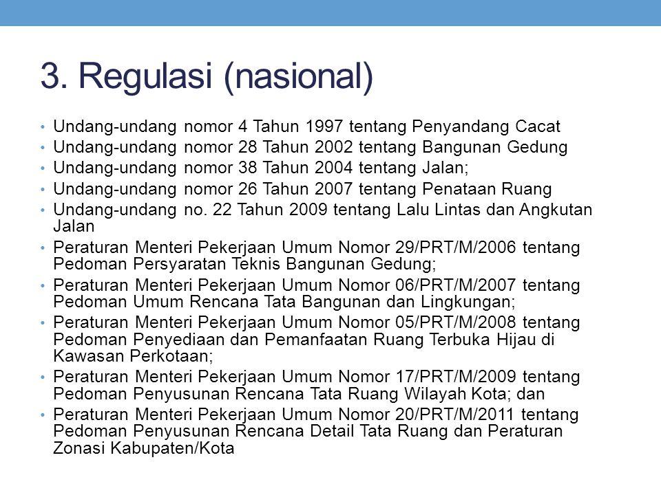 3. Regulasi (nasional) Undang-undang nomor 4 Tahun 1997 tentang Penyandang Cacat. Undang-undang nomor 28 Tahun 2002 tentang Bangunan Gedung.