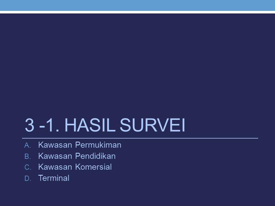 3 -1. Hasil Survei Kawasan Permukiman Kawasan Pendidikan