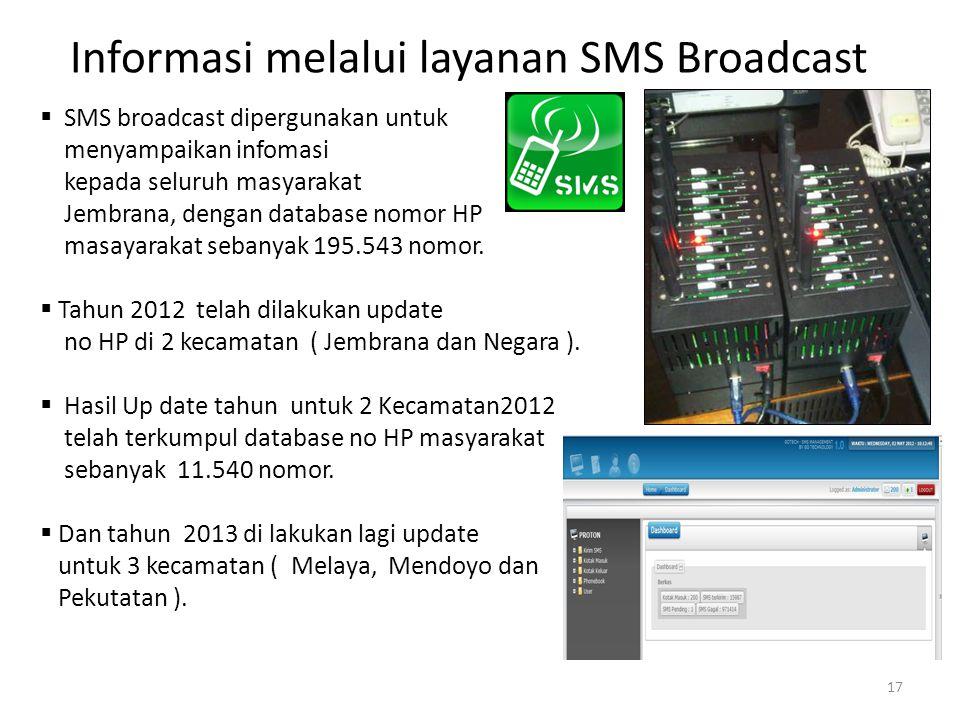 Informasi melalui layanan SMS Broadcast
