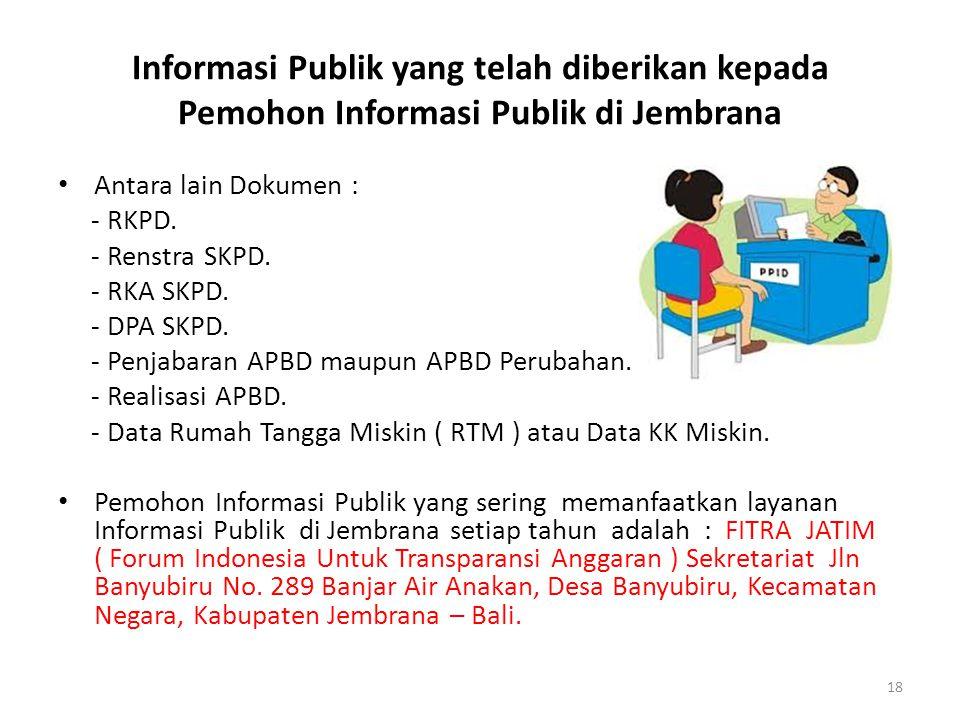 Informasi Publik yang telah diberikan kepada Pemohon Informasi Publik di Jembrana
